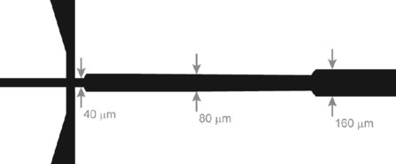 Formation of Spherical and Non-Spherical Eutectic Gallium-Indium Liquid-Metal Microdroplets in Microfluidic Channels at Room Temperature