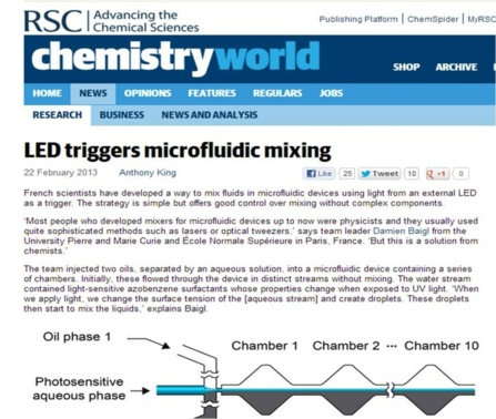 Optofluidic mixing highlighted in Chemistry World!