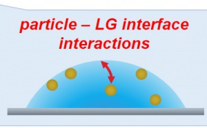 The Coffee-Ring Effect reviewed and accepted in ChemPhysChem!