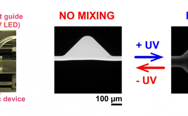 Our manuscript on reversible photocontrol of microfluidic mixing just published in JACS!